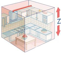 Секреты дизайна увеличения высоты потолка